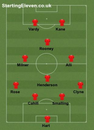 England Starting Lineup