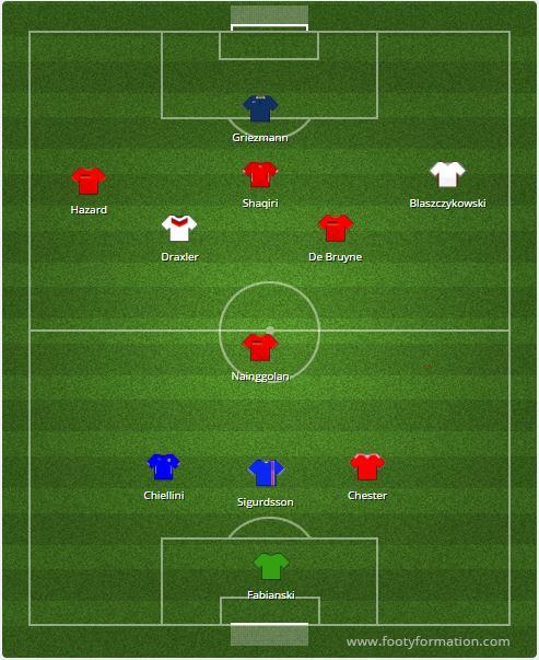 Euro 2016 Round of 16 TOTW