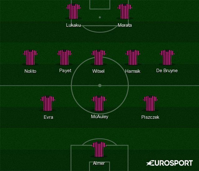 euro-2016-team-of-the-week-gw2