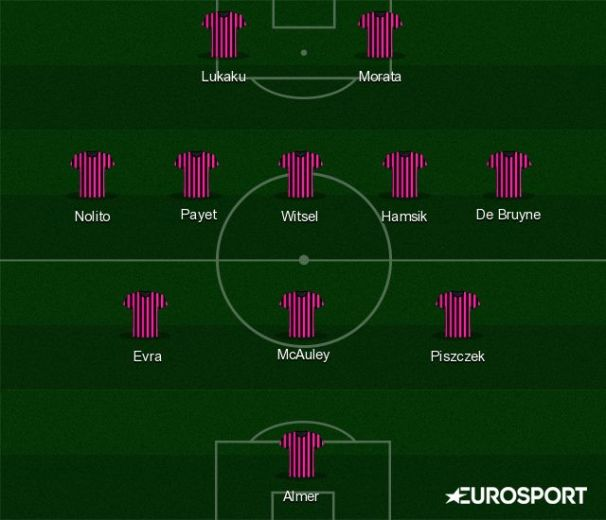 euro-2016-team-of-the-week-gw2