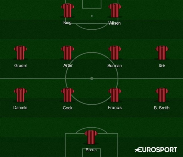 bournemouth-predicted-xi-change
