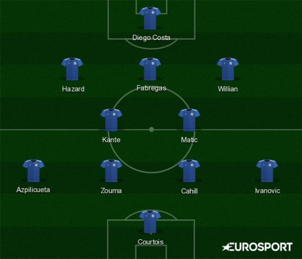 chelsea-predicted-starting-xi