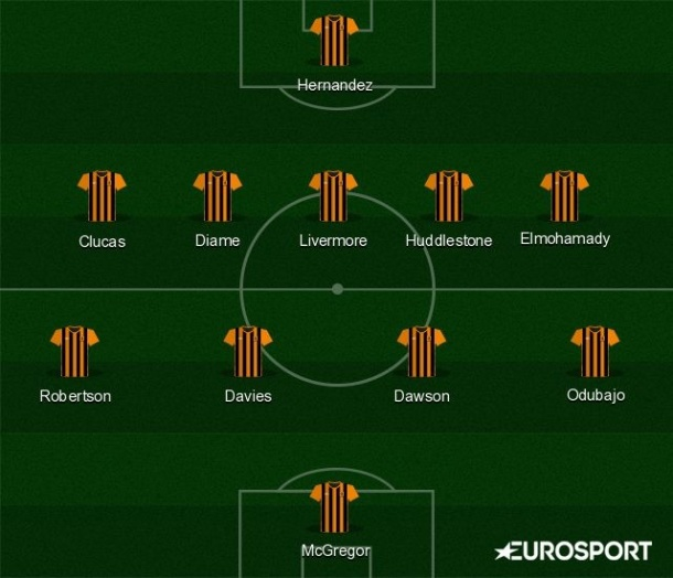 hull-city-predicted-xi