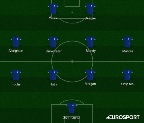 leicester-city-predicted-xi