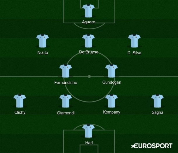 manchester-city-predicted-xi