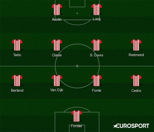 southampton-starting-xi-prediction (1)