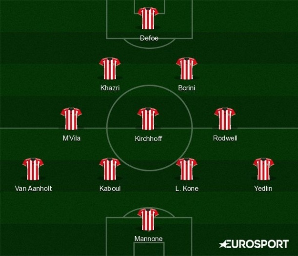 sunderland-predicted-xi