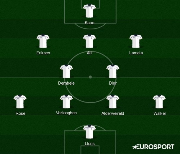 tottenham-predicted-xi