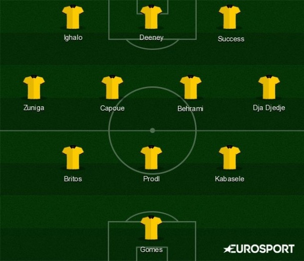watford-predicted-xi