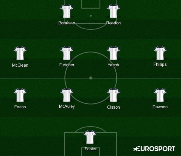 west-bromwich-albion-predicted-xi