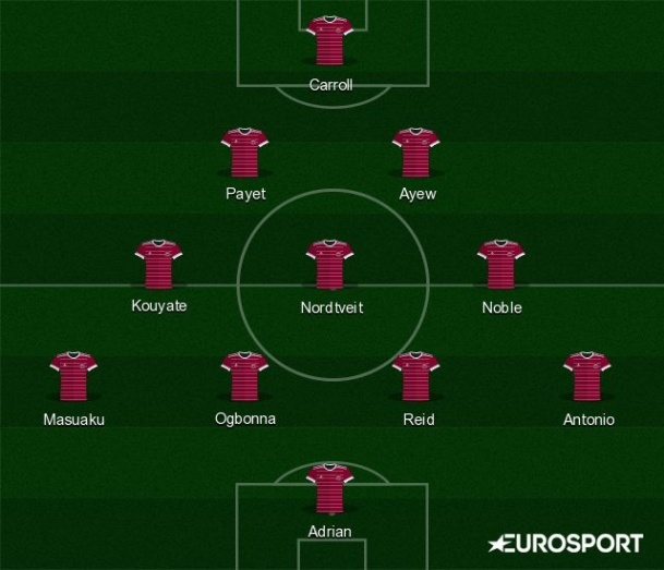 west-ham-united-predicted-xi-3