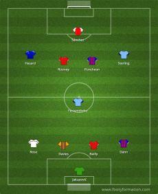 Team of the Week (GW3)