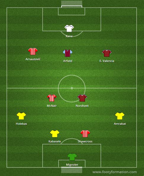 Worst XI of the Month