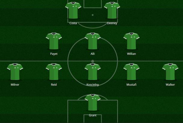team-of-the-week-gw7-bpl