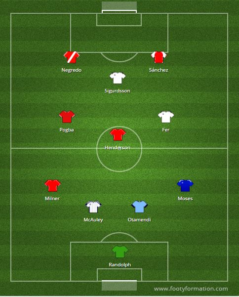 epl-team-of-the-week-gw13