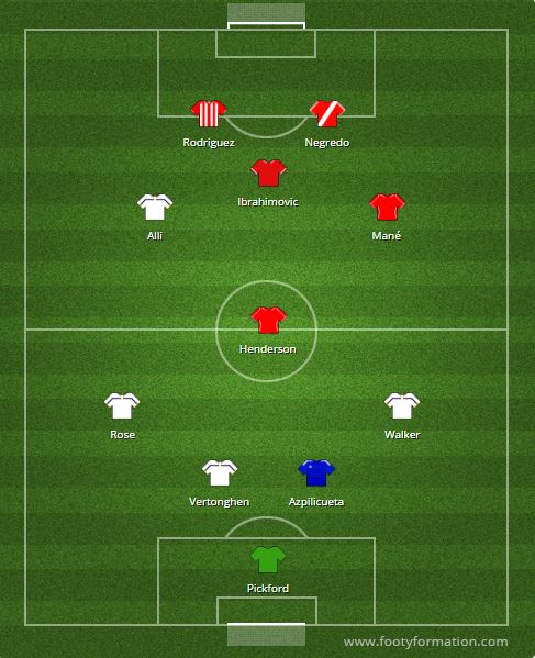 epl-team-of-the-week-gameweek-17