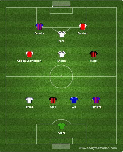 epl-team-of-the-week-gw14