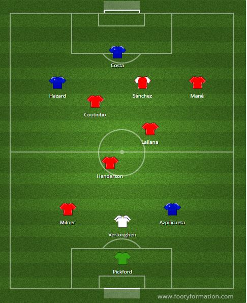 epl-team-of-the-season-halfway-through