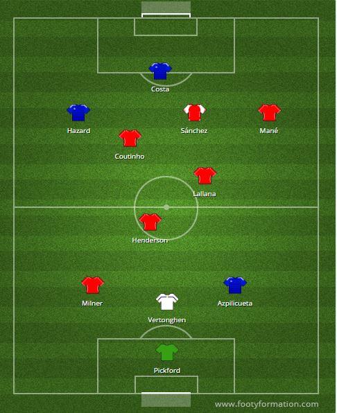 epl-team-of-the-season-halfway-through
