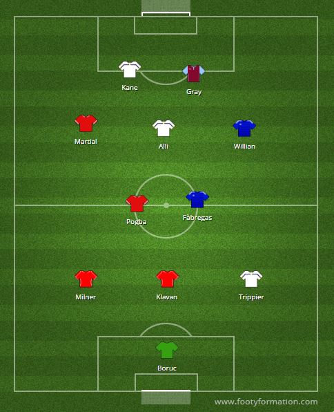 epl-team-of-the-week-gw19
