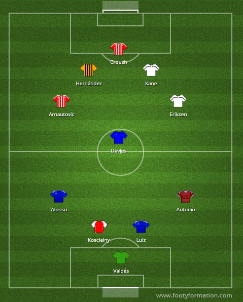 team-of-the-week-gw21-epl