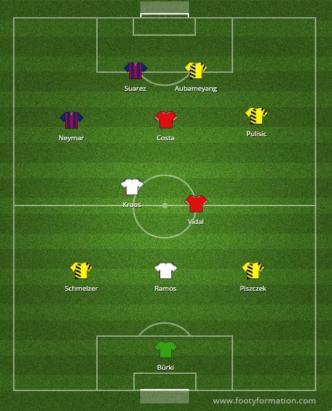 UEFA Champions League Team of the Week March 7-8.JPG