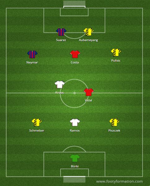 UEFA Champions League Team of the Week March 7-8.JPG