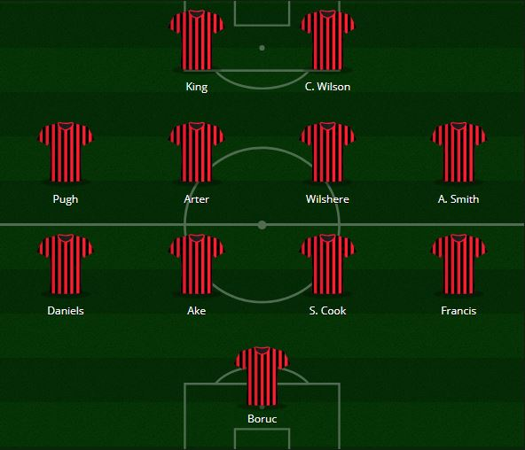 AFC Bournemouth Wildcard XI.