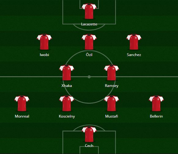 Arsenal Next Season