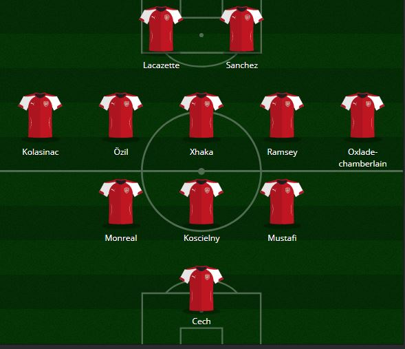 arsenal possible lineup 1