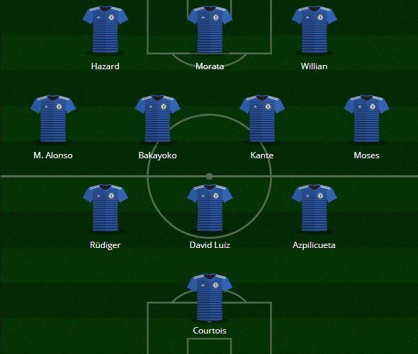 Chelsea 2017-18
