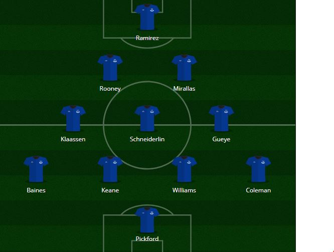 Everton Lineup 2017-18