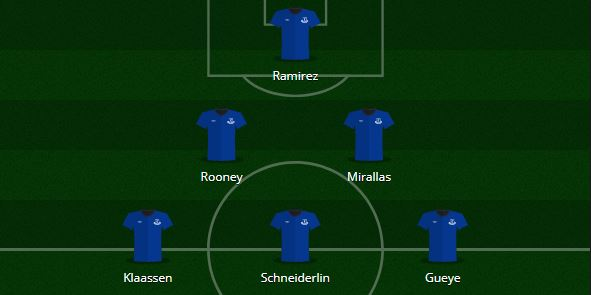 Everton with Rooney 17-18
