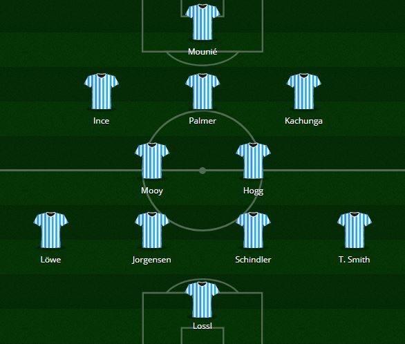 Huddersfield Town AFC Possible Lineup 2017-18