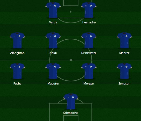 Leicester City 2017-18 Lineup
