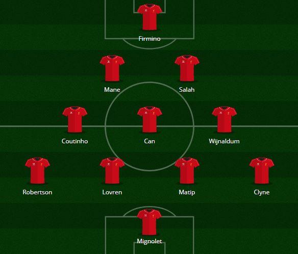Liverpool FC Lineup 2017-18
