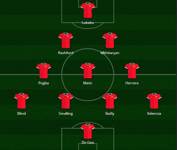 Man United 2017-18 Lineup.JPG