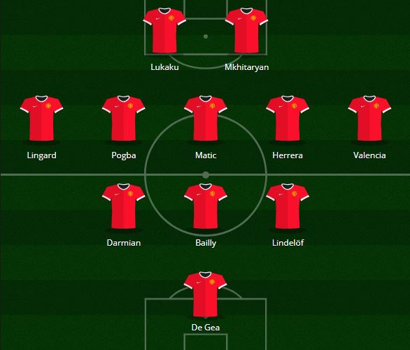 Manchester United 2017-18 Formation