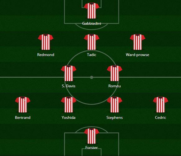 Southampton Lineup 2017-18
