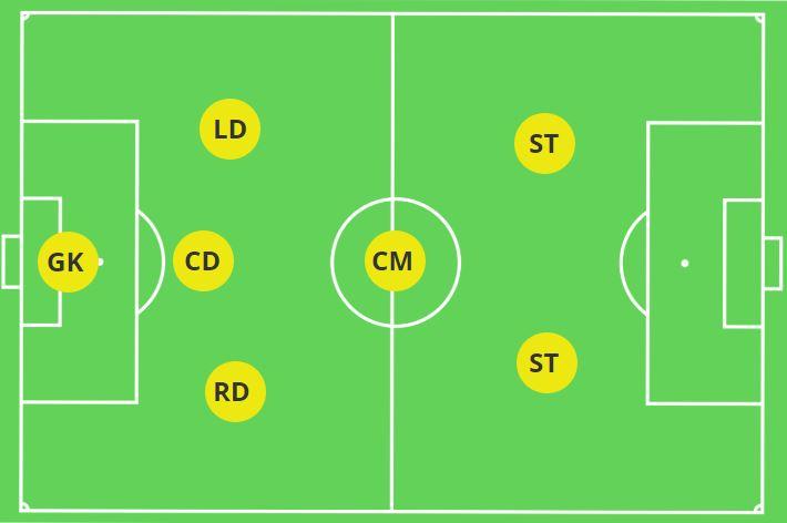 3-1-2 7v7 Formation.JPG