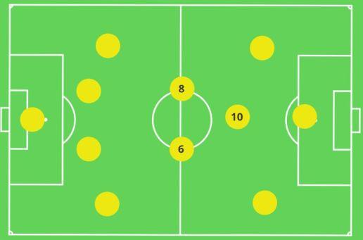 Midfield Three Triangle 1