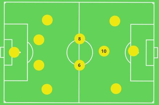 Midfield Three Triangle 1