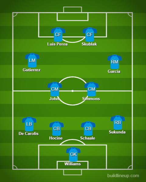 lineup (11)