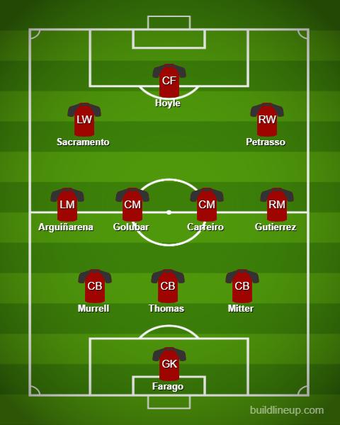 lineup (4)