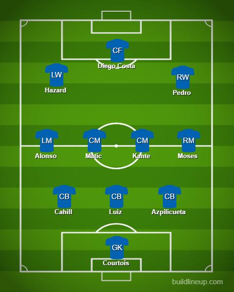 lineup (8)