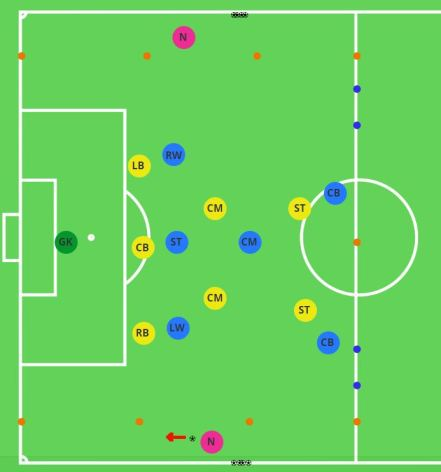 Individual Marking & Defensive Awareness - Analytical Activity