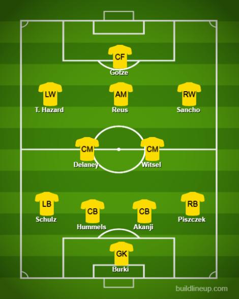 lineup (12)