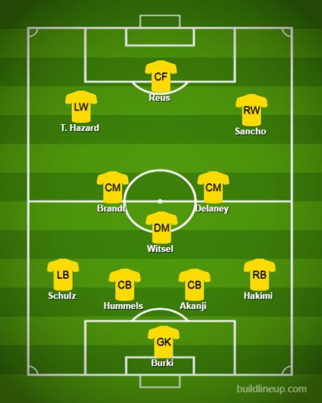 lineup (13)