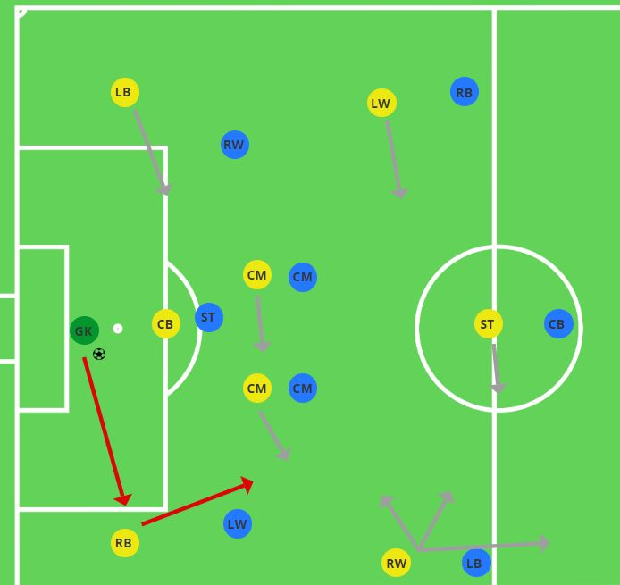 Central Midfielder Playing out from the Back 9v9.JPG