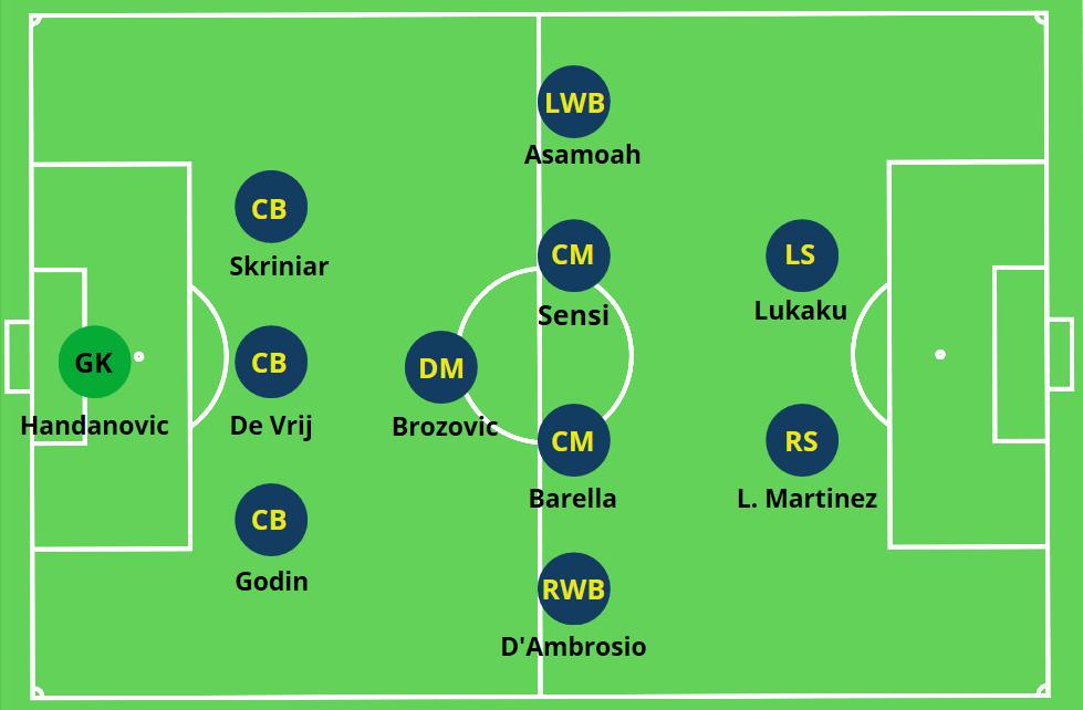 3-5-2 Inter Milan Antonio Conte